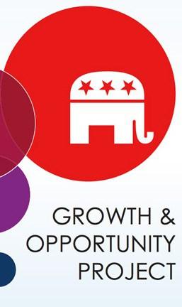 Republican Rebranding Versus Reality