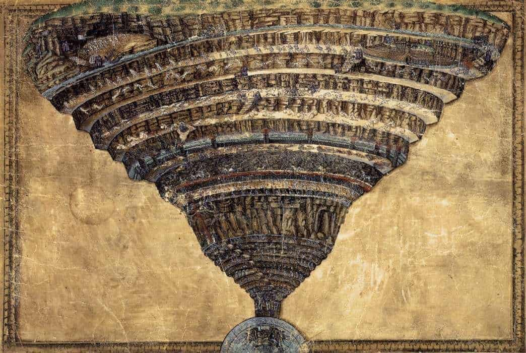 The Abyss of Hell, S. Botticelli