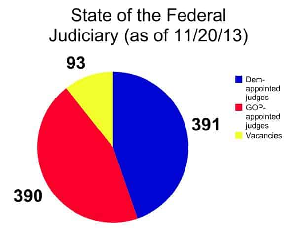 stateoffedjudiciary