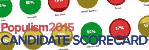 Populism 2015 Candidate Scorecard