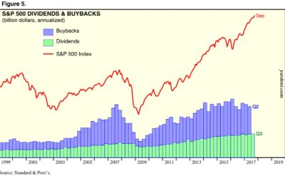 A 'Buyback' for Our Future?